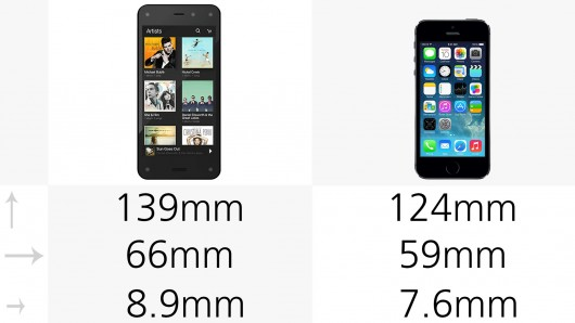 iphone-5s-vs-amazon-fire-phone-scitech-news.ru-01