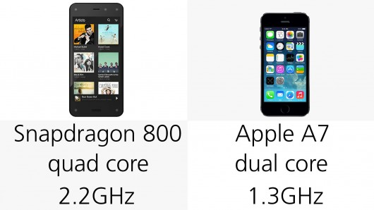 iphone-5s-vs-amazon-fire-phone-scitech-news.ru-11